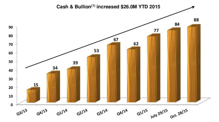 Cash&Gold_LSG