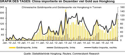 China_Goldimporte_HK