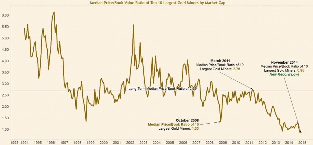 PriceBookNov2014_Gold