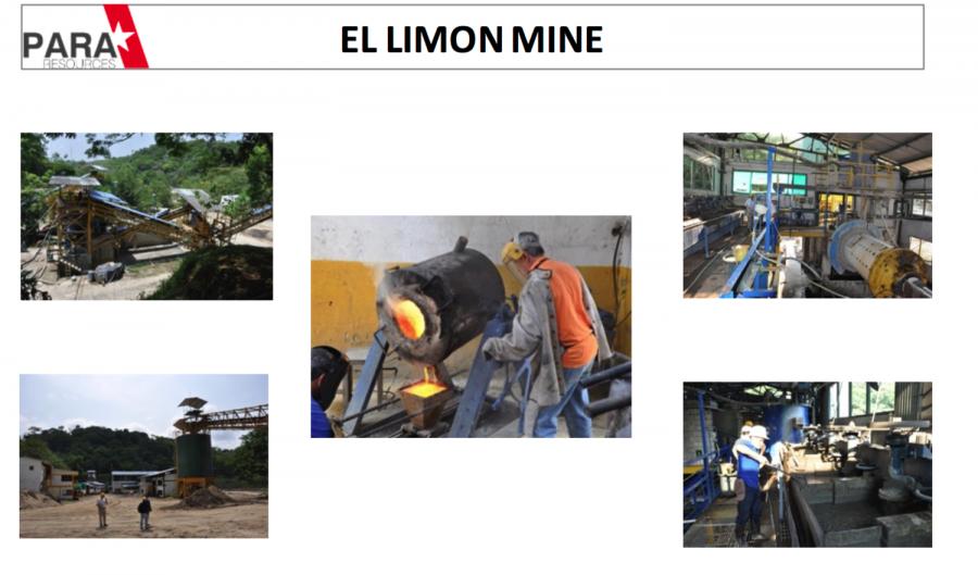ElLimon_Production