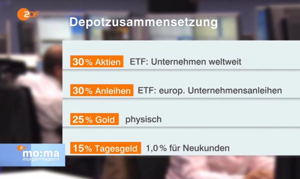 ZDF_Moma_Screenshot