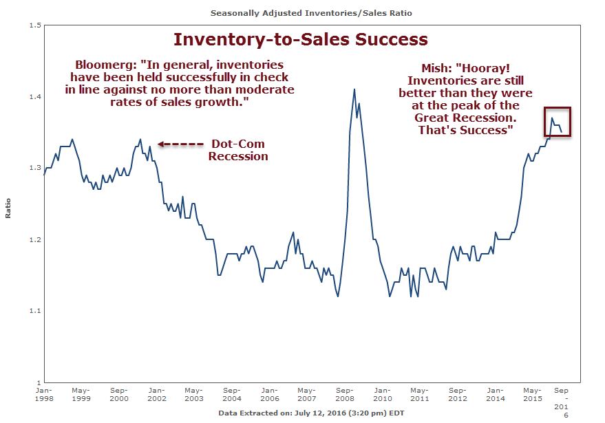 inventory-to-sales-2016-07-12