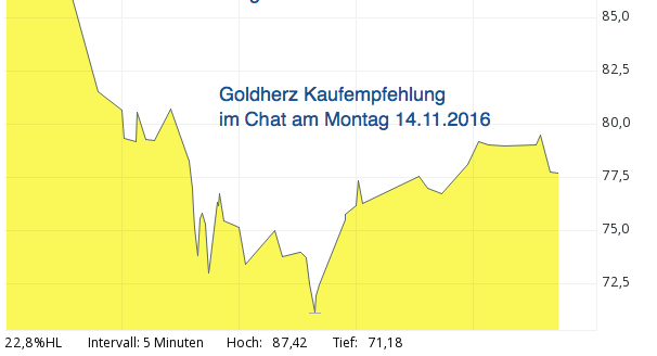 chart_bestofgm_chat
