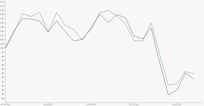 chart_bogm_hui
