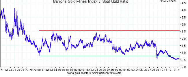 Gold-Oz