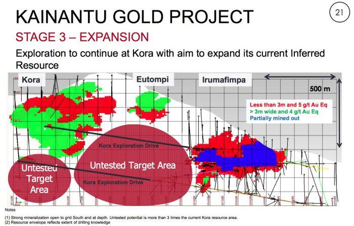 Kainantu-ExplorationPotential