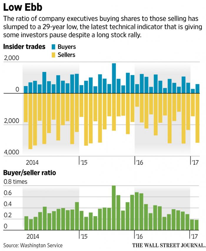 insider_buysell-ratio