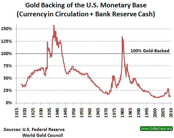 monnaie-circulation-reserves-cash