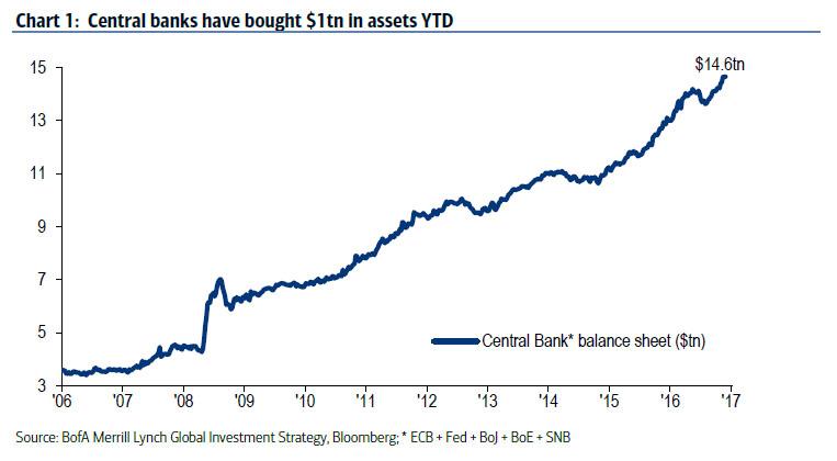 CBs chart 1